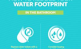 rp_water-footprint.jpg